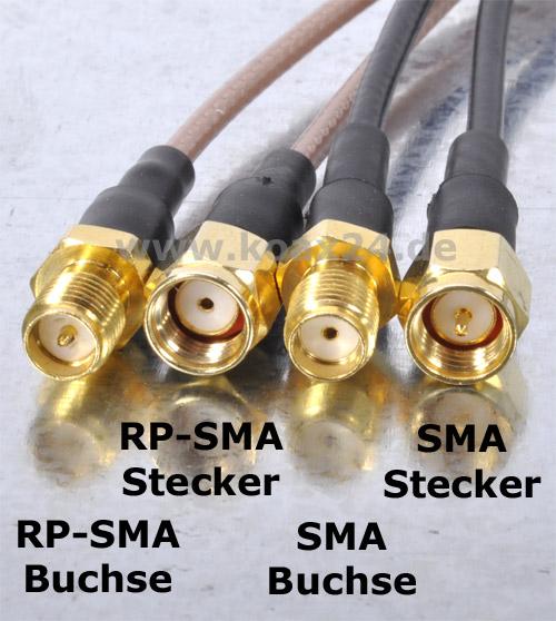RP SMA und SMA